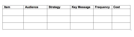 nonprofit communications audit table